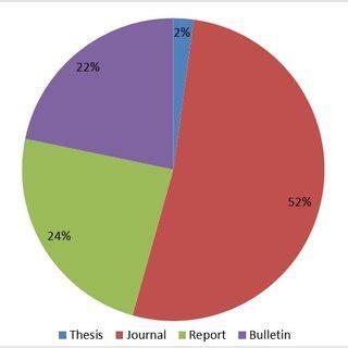 Constructing a Good Dissertation - Exactica